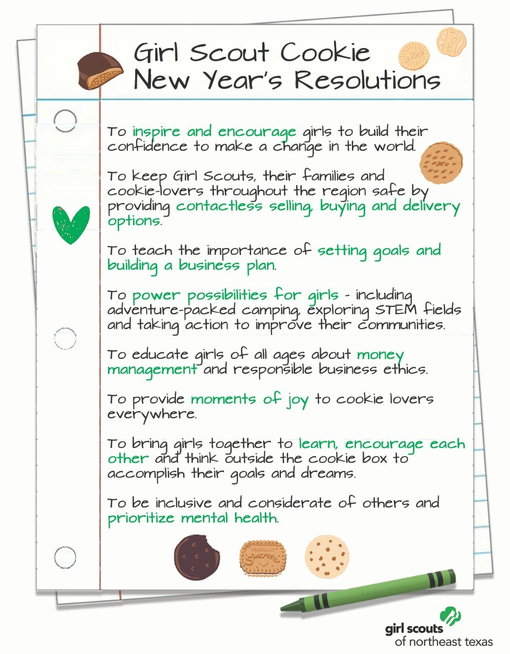 Cookie_Resolutions